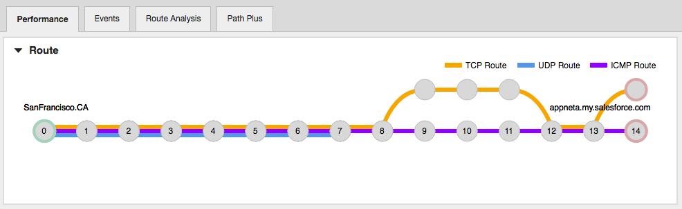 SaaS Path-Image 3