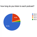 Packet Pushers Audience Survey Highlights