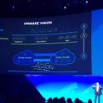 VMware On AWS – How it Fits, Thoughts On How To Use It