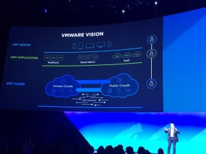 VMware-vision-all-the-things