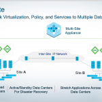 Cisco ACI 3.0 Connects Multiple Data Centers, Embraces Kubernetes