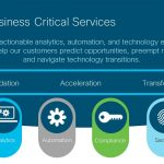 Cisco Starts The End Of Resellers And Middlemen