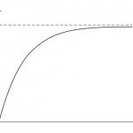 Reliability Basics- Part1
