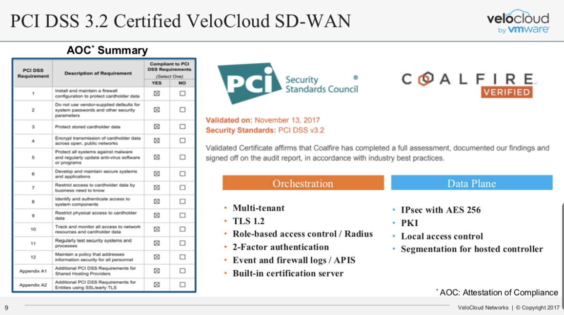 Some Things I Learned About VeloCloud SD-WAN - Packet Pushers