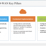 Some Things I Learned About VeloCloud SD-WAN