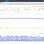 AppNeta Extends Its Network Performance Monitoring Service With New Hardware, BGP Data