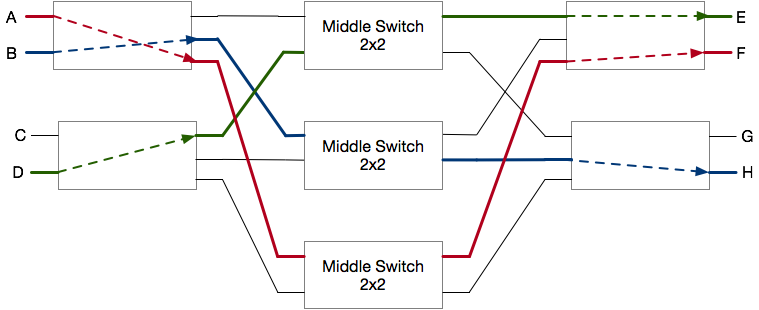 switch_4